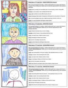 Art is From the Heart: ART RUBRIC for Elem Art Achievement--hopefully it's the right page, not just a link to the entire blog.