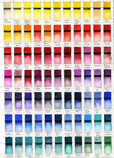 Watercolor Test Charts for Daniel Smith Paint Watercolor Mixing, Watercolor Tips, Watercolour Tutorials, Watercolor Techniques, Art Techniques, Watercolour Painting, Watercolours, Watercolor Journal, Watercolor Bookmarks