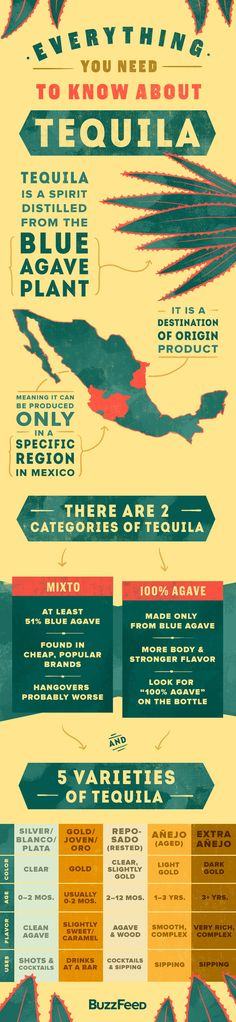 Tequila tequila.
