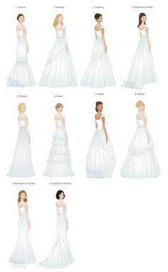 Skirt Hijab Wedding 40 New Ideas Wedding Dress Shapes, Wedding Dress Silhouette, Wedding Skirt, Wedding Dress Trends, Dream Wedding Dresses, Bridal Dresses, Wedding Gowns, Wedding Dress Sketches, Wedding Dress Shopping