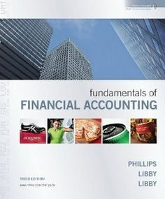 Healthcare finance an introduction to accounting and financial healthcare finance an introduction to accounting and financial management fifth version is the newest ebook from probably the most trusted title fandeluxe Gallery