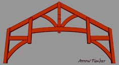 Heavy Beam Timber Framed Hammer Beam Truss. truss types