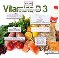Vitamina. B