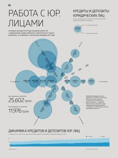 Portfolio of the Week - Vlad Chugunov - Visualoop