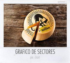 Fotomat Gráfico de sectores de @notemates