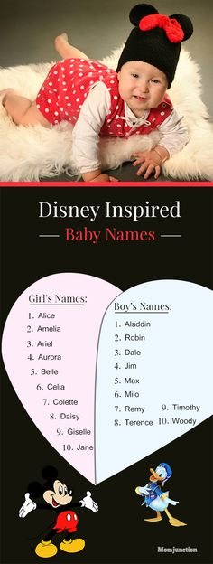 Top 20 Disney Inspired Names For Your Baby