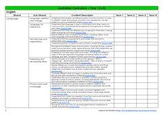 extended essay english psychology topics