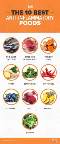 Chronic inflammation is like a raging fire inside of you that can eventually cause several diseases and health problems. Combat inflammation naturally with these anti-inflammatory foods. For the full article visit us here: Best Anti Inflammatory Foods, Psoriasis Diet, Psoriasis Remedies, Psoriasis Symptoms, Psoriasis Arthritis, Arthritis Remedies, Diet Recipes, Healthy Recipes, Healthy Breakfasts