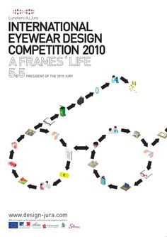 L'affiche officielle du Concours International du Design 2010