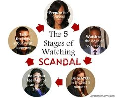 "The 5 Stages of Watching Scandal. From Awesomely Luvvie. ""For those of you who have never watched Scandal and will be catching the episodes for the first time during BET's marathon this Saturday, then let me school you on the process of watching the show everyone is obsessed with. For those of us veteran Gladiators, I wanted you to know we're in this together!?"""