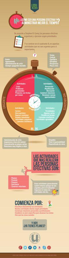 Sabes ¿qué actividades hace una persona efectiva? En esta #Infografia te decimos cómo administrar mejor el tiempo para lograr lo que te…