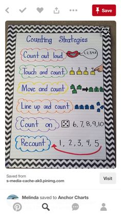 Counting strategies.