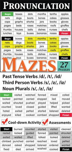 Pronunciation Mazes are great as an assessment of lessons taught, a cool-down activity, or for early finishers! The challenge is to connect the words with the same ending sounds in a maze-like fashion.  These 27 puzzles address three areas of pronunciation for ESL learners: past tense, third person singular verbs, and noun plurals.