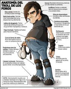 Anatomia del troll de los foros - Forums troll anatomy [infographic] (valido también para otras RRSS)