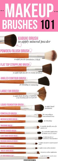 This makeup brush guide shows 15 of the best Vanity Planet makeup brushes, inclu. - - This makeup brush guide shows 15 of the best Vanity Planet makeup brushes, including how to use each type of makeup brush Celebrity Makeup Ideas for W. Makeup 101, Makeup Guide, Makeup Hacks, Skin Makeup, Makeup Tools, Makeup Ideas, Best Makeup Brushes, Makeup Brush Uses, Makeup Brush Cleaner