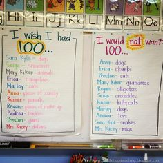 Could be a nice writing prompt for the 100th day of school too.