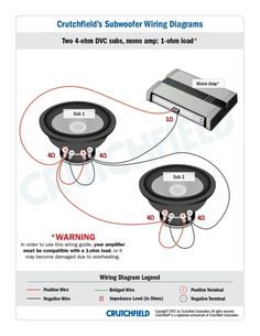 amplifier wiring diagrams pinterest diagram car audio and audio rh pinterest com