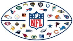 Attention: America's Diehard Sports Fans : Three weeks until the opening day of the 2015 NFL ...