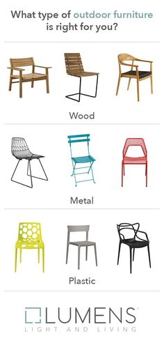 A guide to choosing furniture for your outdoor room based on your style and space, and what it will take to keep each piece looking top-notch summer after summer. Outdoor Seating, Outdoor Rooms, Outdoor Chairs, Outdoor Furniture, Outdoor Decor, Outdoor Living, Home Themes, Wicker Chairs, Camping Chairs