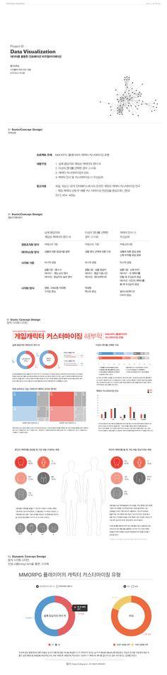 Soyun Lee│ Information Visualization 2015│ Major in Digital Media Design │#hicoda │hicoda.hongik.ac.kr