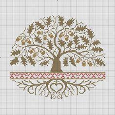 Tree ghiande