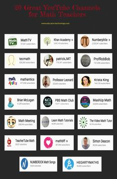 20 Great YouTube Channels for Math Teachers