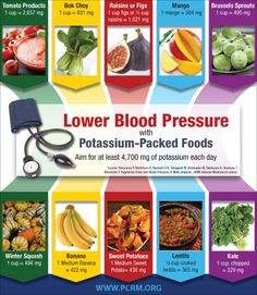 Lower Blood Pressure with Potassium-Packed Foods - Infographic from Physicians Committee for Responsible Medicine