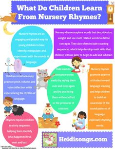 What do children learn from nursery rhymes?  Downloadable #infographic to share with parents!