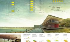 Winners Proposals Of Container Vacation House Competition Architectural Competition has shared with us the results of SYDNEY Container Vacation House Com Container Architecture, Architecture Panel, Architecture Graphics, Architecture Visualization, Architecture Portfolio, Architecture Presentation Board, Presentation Layout, Presentation Boards, Architectural Presentation