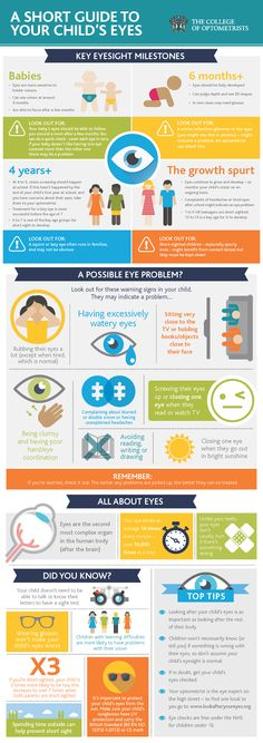 0dd843fb65 Children Eye Health and Development Infographic Eyes Problems