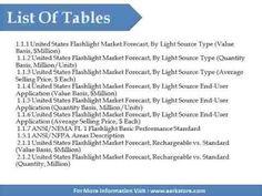 Aarkstore Bloomberg L P Strategic Swot Analysis Review  Market