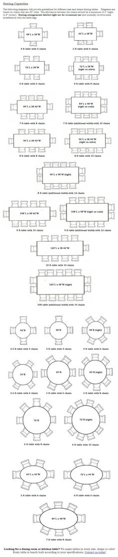 size of dining tables and seating numbers. How many seats you should have at different sized dining tables.
