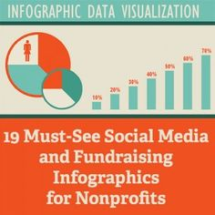 19 must see #socialmedia and #fundrasing infographics for #nonprofit @Nonprofit Organizations