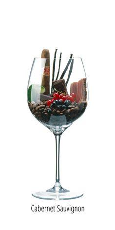 Merlot Wine, Red Wine, Cabernet Sauvignon, Wine Flavors, Wine Folly, Wine Varietals, Wine Photography, Port Wine, Wine Brands