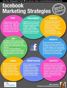 Facebook Marketing Infographic for 2015 | Social Media Sun