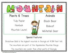 Free Georgia Habitat Posters