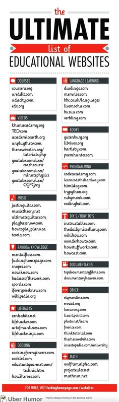 The ultimate list of educational websites. Got to love a short list of really good websites to support learning for all students.