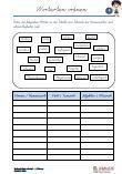 #Wortarten #ordnen #Englisch #Arbeitsanweisungen sind in den Lösungen in Englisch übersetzt. Arbeitsblätter / Übungen / Aufgaben für den Grammatik- und Deutschunterricht - Grundschule.  Es handelt sich um das Ordnen von Wortarten, die auf 10 Arbeitsblätter verteilt sind. Die Adjektive / Wiewörter, Nomen / Namenwörter und Verben / Tunwörter müssen in einer Tabelle geordnet werden. Wortschatz 4.Klasse  Schriftart: Grundschule Basic  10 Arbeitsblätter + 10 Lösungsblätter