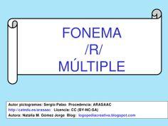 Fonema R Múltiple You Changed, Activities, Study, Ideas, Speech Language Therapy, Speech Pathology, Geometry Activities, Speech Therapy, Author