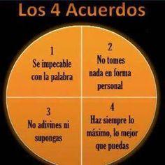 Los cuatro Acuerdos Toltecas.