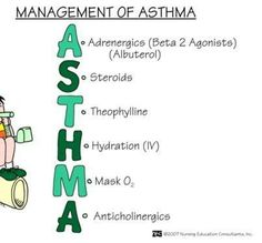"Please note it does NOT say ""herbs"", ""meditation"", ""home remedy"" or ""homeopathic"". Asthma: Don't Fuck Around."