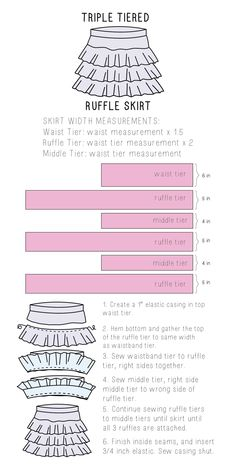 A great tutorial on how to make a cute triple-tiered ruffle skirt, plus sewing for a good cause! #Childrenskirts