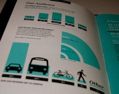 2012 Minnesota Daily Media Kit by Dan Erickson, via Behance. colorful infographics