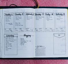 planner ideas | planner spreads