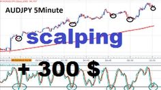 how to trade forex; simpale scalping strategy [Tags: FOREX STRATEGIES Forex Scalping simpale strategy Trade]