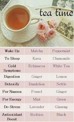 Maybe we should have named this the Tea Room Or the Coffee/Tea Room.or the Wake n Bake, Coffee, Tea Room. My Tea, Tea Recipes, Coffee Recipes, High Tea, Healthy Drinks, Health And Beauty, Latte, Health Tips, Nutrition Tips