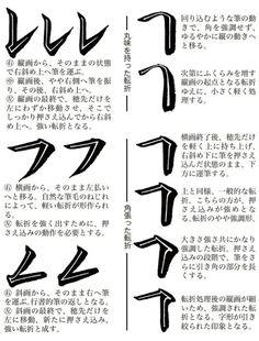 書法解剖 ─ 楷書編 Calligraphy Fonts, Caligraphy, Lettering, Old Fonts, Japanese Kanji, Chinese Brush, Japanese Characters, Japanese Calligraphy, Writing Styles
