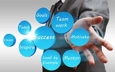 Dr. Donald Sonn - Professional Expert Administration