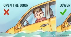 How toEscape From aSinking Car