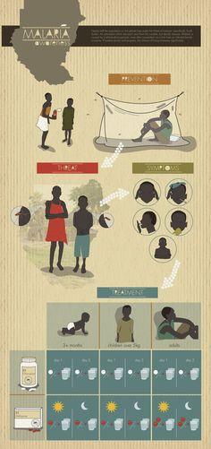 #Malaria #Awareness #Infographic via Behance